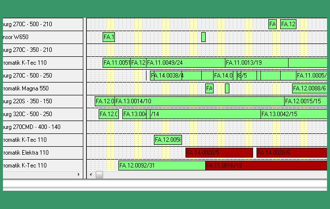 X-Pro Planung mit zertifizierten Maschinen